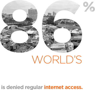 86% of the world's population is denied regular internet access.